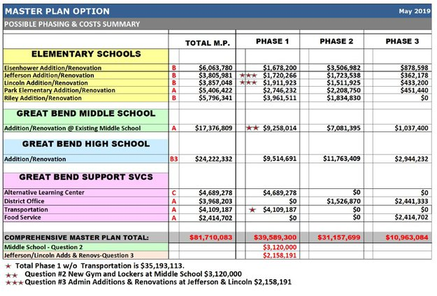 school plan cost summary